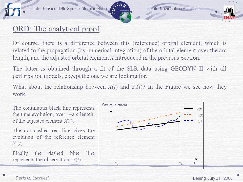 Istituto Nazionale di AstrofisicaIstituto di Fisica dello Spazio Interplanetario Beijing, July 21 - 2006 David M. Lucchesi Of course, there is a diffe
