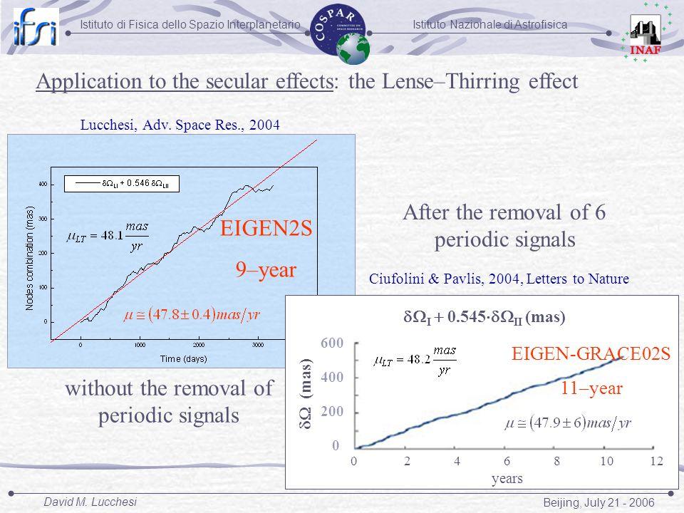 Istituto Nazionale di AstrofisicaIstituto di Fisica dello Spazio Interplanetario Beijing, July 21 - 2006 David M. Lucchesi EIGEN2S 9–year 0 2 4 6 8 10