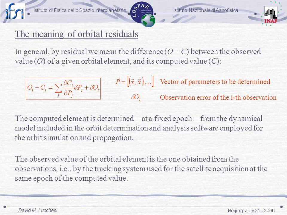 Istituto Nazionale di AstrofisicaIstituto di Fisica dello Spazio Interplanetario Beijing, July 21 - 2006 David M. Lucchesi In general, by residual we