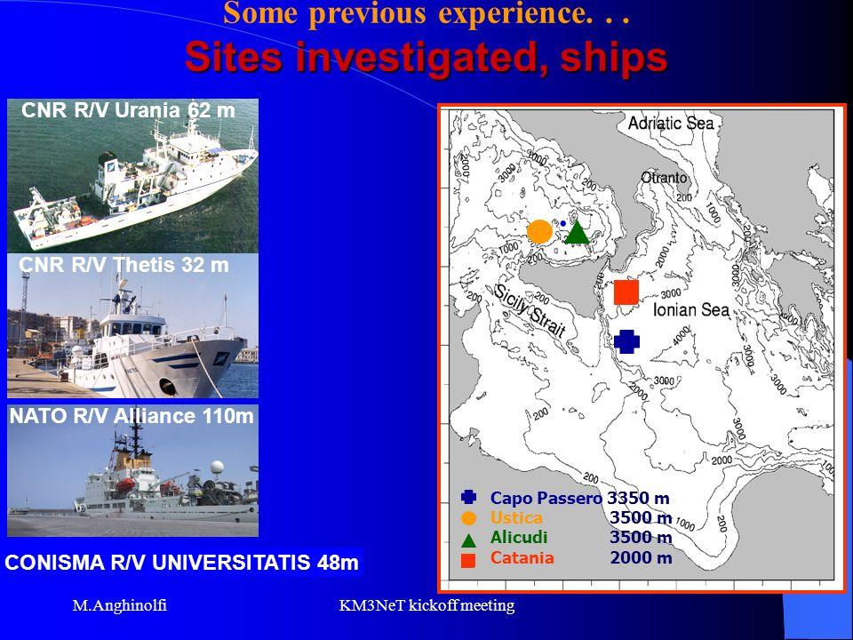 M.AnghinolfiKM3NeT kickoff meeting CONISMA R/V UNIVERSITATIS 48m Capo Passero 3350 m Ustica 3500 m Alicudi 3500 m Catania 2000 m CNR R/V Thetis 32 m CNR R/V Urania 62 m NATO R/V Alliance 110m Sites investigated, ships Some previous experience...