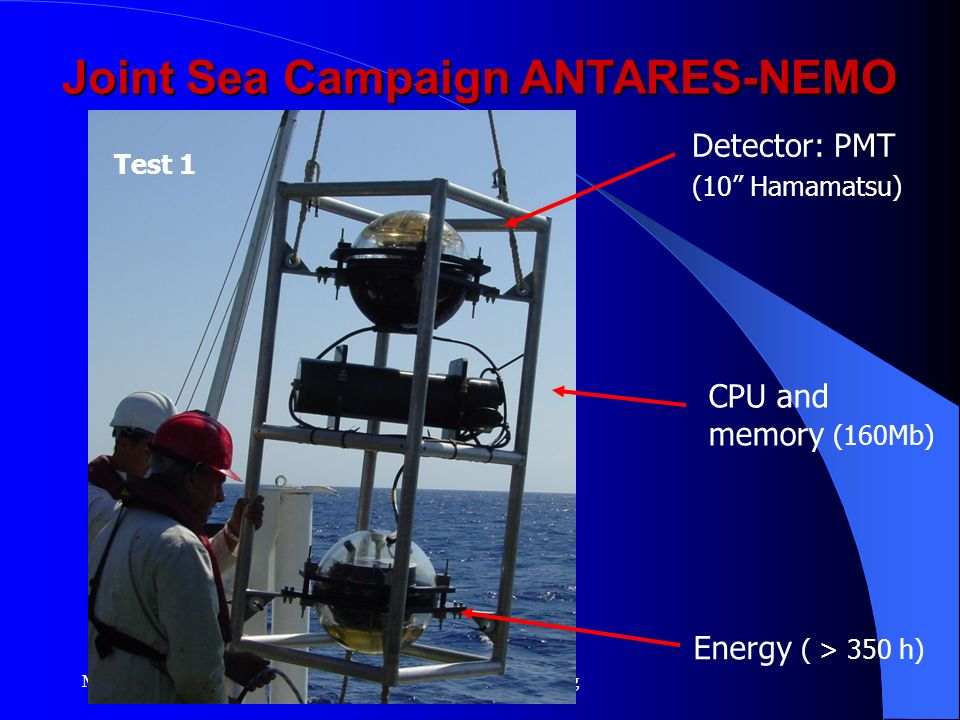 M.AnghinolfiKM3NeT kickoff meeting Joint Sea Campaign ANTARES-NEMO Detector: PMT (10 Hamamatsu) CPU and memory (160Mb) Energy ( > 350 h) Test 1