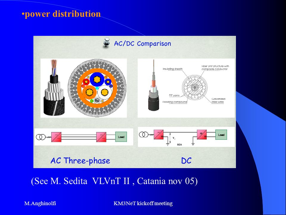 M.AnghinolfiKM3NeT kickoff meeting power distribution (See M. Sedita VLVnT II, Catania nov 05)