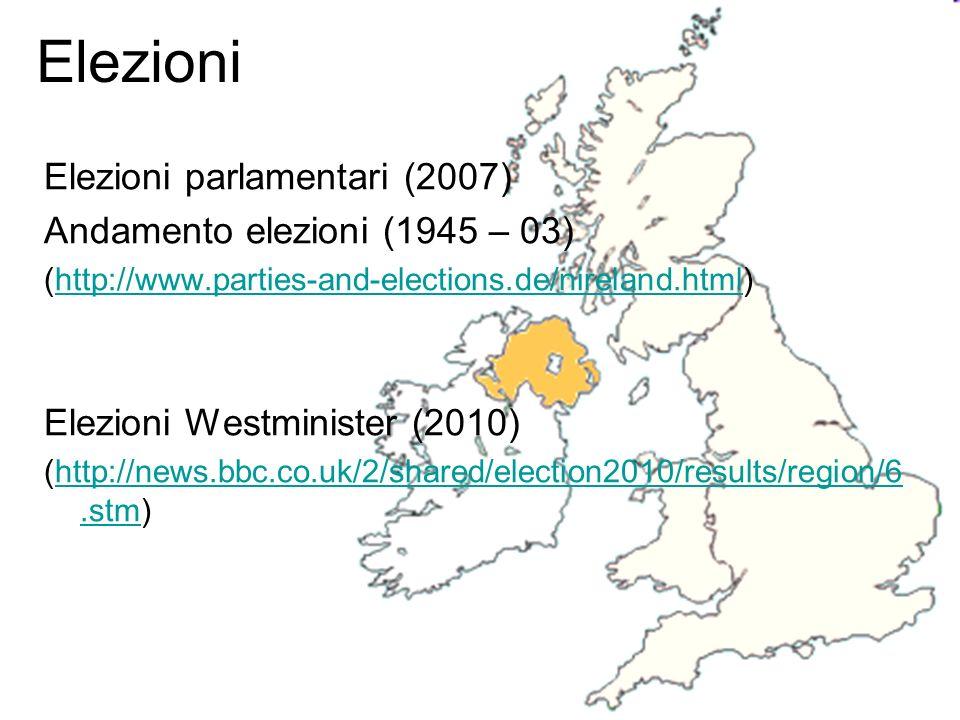 Elezioni parlamentari (2007) Andamento elezioni (1945 – 03) (http://www.parties-and-elections.de/nireland.html)http://www.parties-and-elections.de/nir