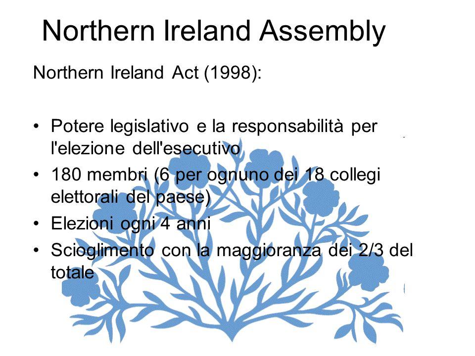 Northern Ireland Assembly Northern Ireland Act (1998): Potere legislativo e la responsabilità per l elezione dell esecutivo 180 membri (6 per ognuno dei 18 collegi elettorali del paese) Elezioni ogni 4 anni Scioglimento con la maggioranza dei 2/3 del totale