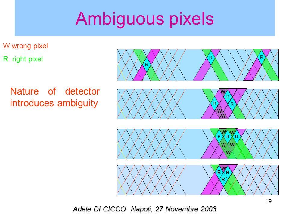 19 R R R R R R R R R W W W W Ambiguous pixels W wrong pixel R right pixel Nature of detector introduces ambiguity Adele DI CICCONapoli, 27 Novembre 20