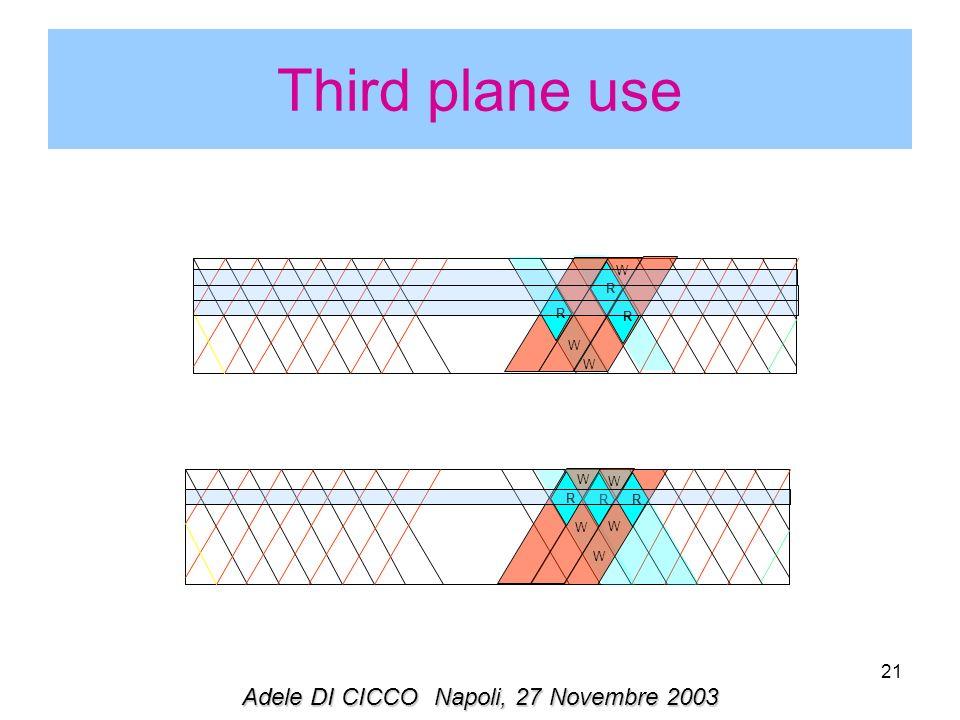 21 R R R W W W R R R W W W W W Third plane use Adele DI CICCONapoli, 27 Novembre 2003