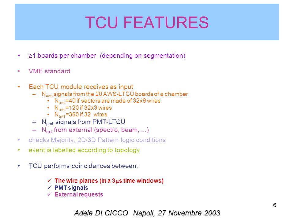 6 TCU FEATURES 1 boards per chamber (depending on segmentation) VME standard Each TCU module receives as input –N aws signals from the 20 AWS-LTCU boa