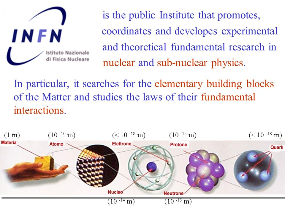 (1 m)(10 -10 m)(< 10 -18 m)(10 -15 m) (10 -14 m)(10 -15 m) (< 10 -18 m) is the public Institute that promotes, coordinates and developes experimental