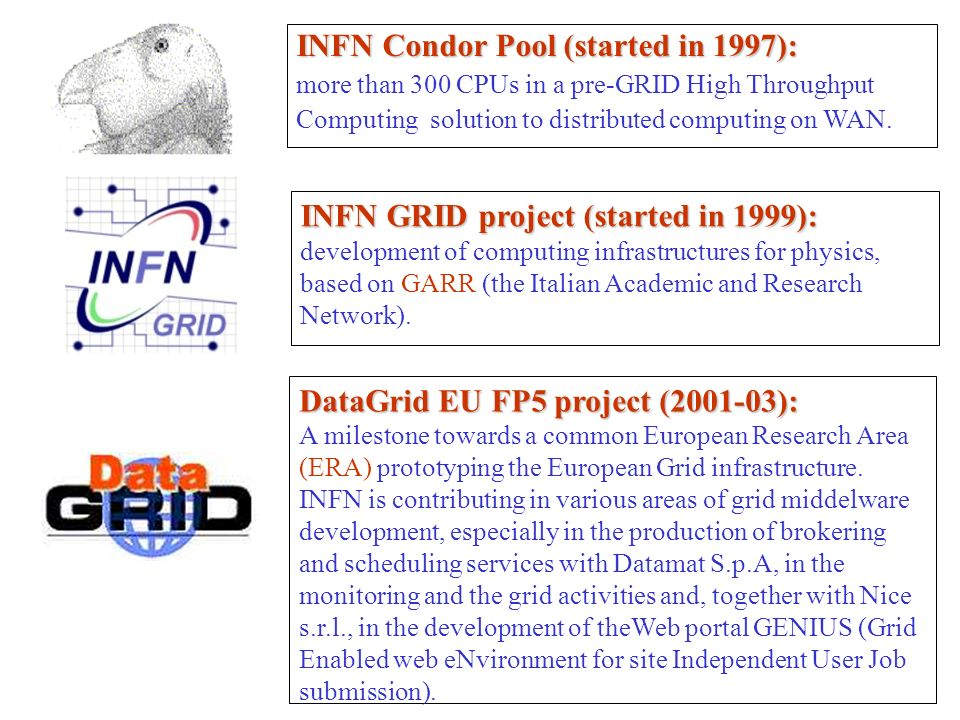 INFN GRID project (started in 1999): development of computing infrastructures for physics, based on GARR (the Italian Academic and Research Network).