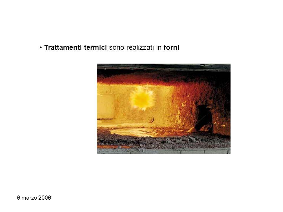 6 marzo 2006 Trattamenti termici sono realizzati in forni