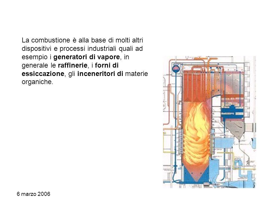 6 marzo 2006 La combustione è alla base di molti altri dispositivi e processi industriali quali ad esempio i generatori di vapore, in generale le raff