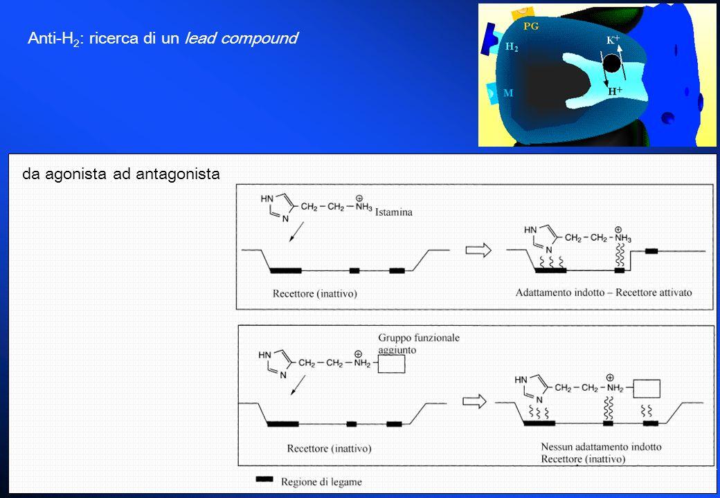 Anti-H 2 : ricerca di un lead compound da agonista ad antagonista