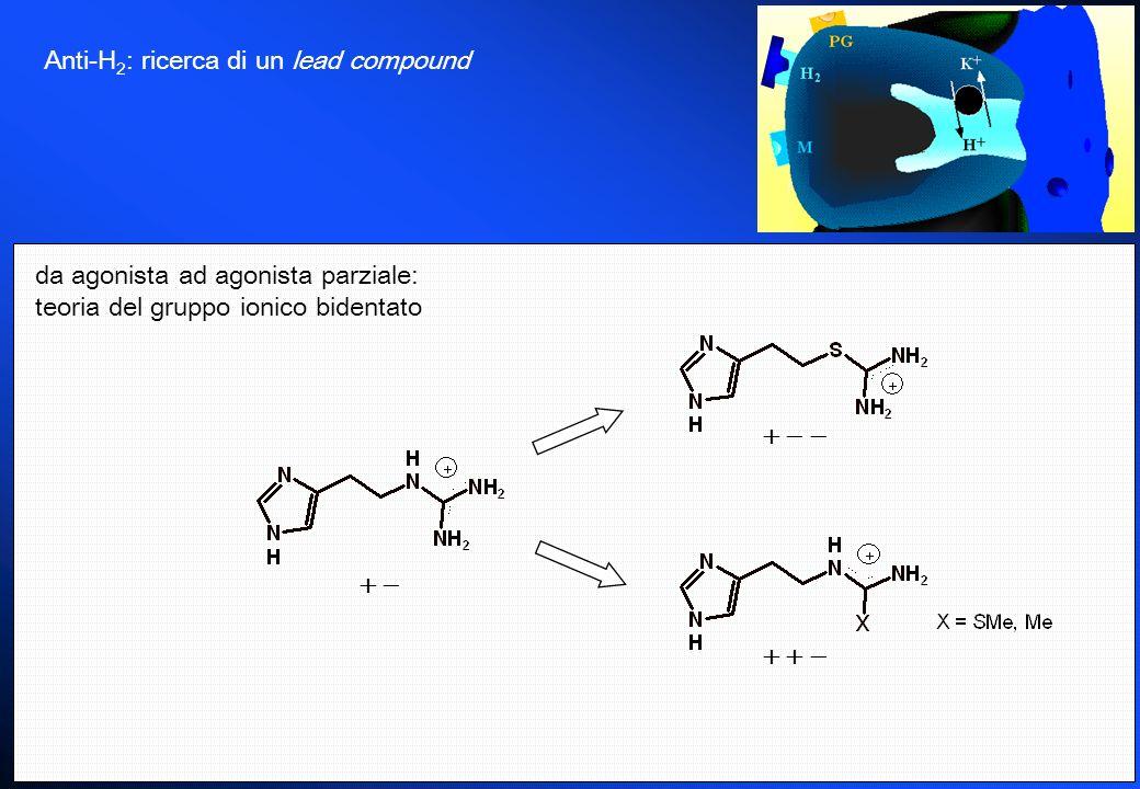 Anti-H 2 : ricerca di un lead compound da agonista ad agonista parziale: teoria del gruppo ionico bidentato