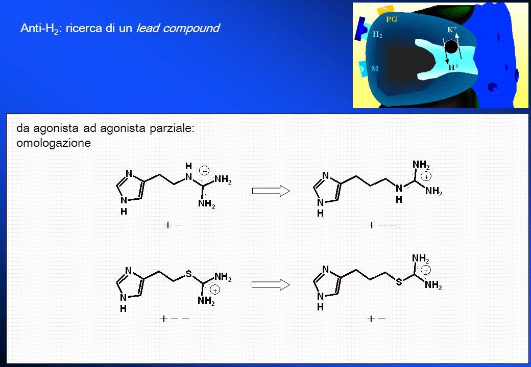 Anti-H 2 : ricerca di un lead compound da agonista ad agonista parziale: omologazione