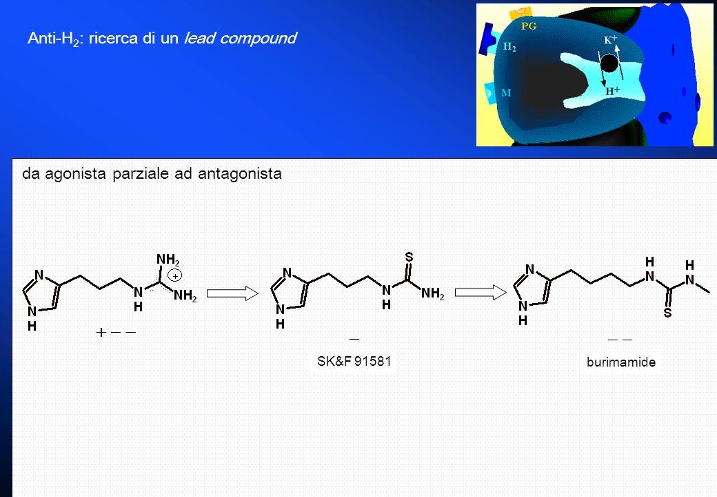 Anti-H 2 : ricerca di un lead compound da agonista parziale ad antagonista SK&F 91581 burimamide