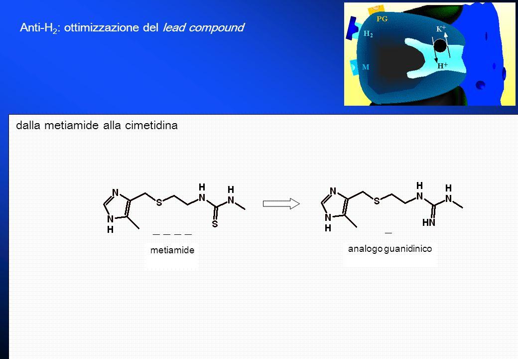 Anti-H 2 : ottimizzazione del lead compound dalla metiamide alla cimetidina metiamide analogo guanidinico