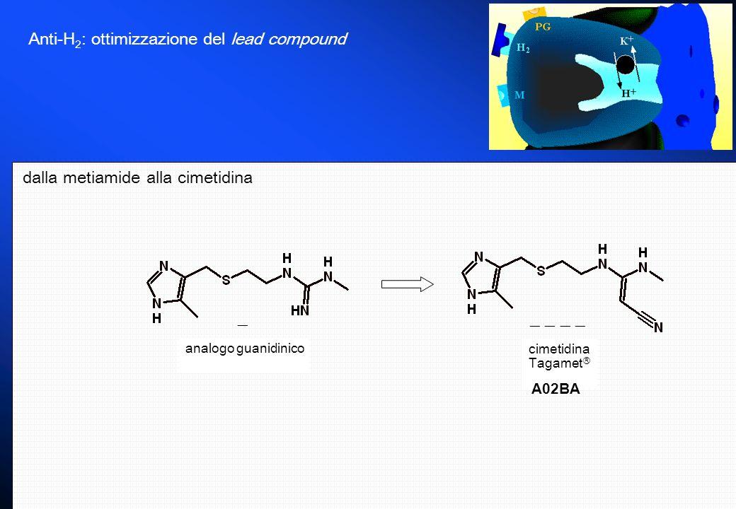 Anti-H 2 : ottimizzazione del lead compound dalla metiamide alla cimetidina analogo guanidinico cimetidina Tagamet A02BA
