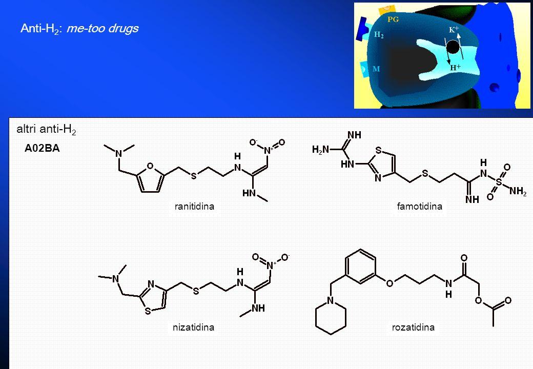 Anti-H 2 : me-too drugs altri anti-H 2 ranitidina A02BA famotidina nizatidinarozatidina