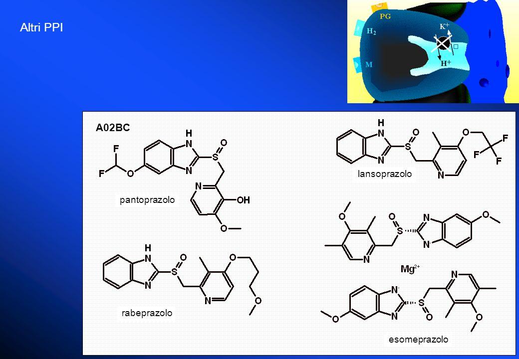 Altri PPI A02BC pantoprazolo lansoprazolo rabeprazolo esomeprazolo