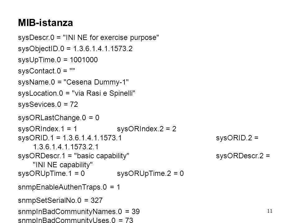 11 MIB-istanza sysDescr.0 = INI NE for exercise purpose sysObjectID.0 = 1.3.6.1.4.1.1573.2 sysUpTime.0 = 1001000 sysContact.0 = sysName.0 = Cesena Dummy-1 sysLocation.0 = via Rasi e Spinelli sysSevices.0 = 72 sysORLastChange.0 = 0 sysORIndex.1 = 1sysORIndex.2 = 2 sysORID.1 = 1.3.6.1.4.1.1573.1sysORID.2 = 1.3.6.1.4.1.1573.2.1 sysORDescr.1 = basic capability sysORDescr.2 = INI NE capability sysORUpTime.1 = 0sysORUpTime.2 = 0 snmpEnableAuthenTraps.0 = 1 snmpSetSerialNo.0 = 327 snmpInBadCommunityNames.0 = 39 snmpInBadCommunityUses.0 = 73