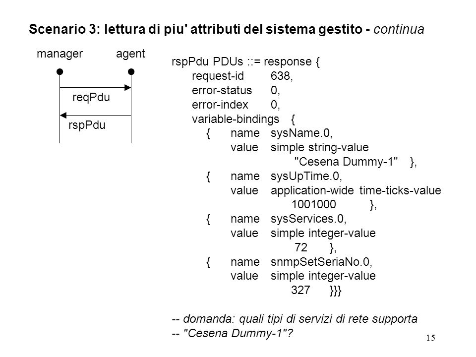 15 Scenario 3: lettura di piu attributi del sistema gestito - continua manageragent reqPdu rspPdu rspPdu PDUs ::= response { request-id638, error-status0, error-index0, variable-bindings{ {namesysName.0, value simple string-value Cesena Dummy-1 }, {namesysUpTime.0, valueapplication-wide time-ticks-value }, {namesysServices.0, value simple integer-value 72}, {namesnmpSetSeriaNo.0, value simple integer-value 327}}} -- domanda: quali tipi di servizi di rete supporta -- Cesena Dummy-1