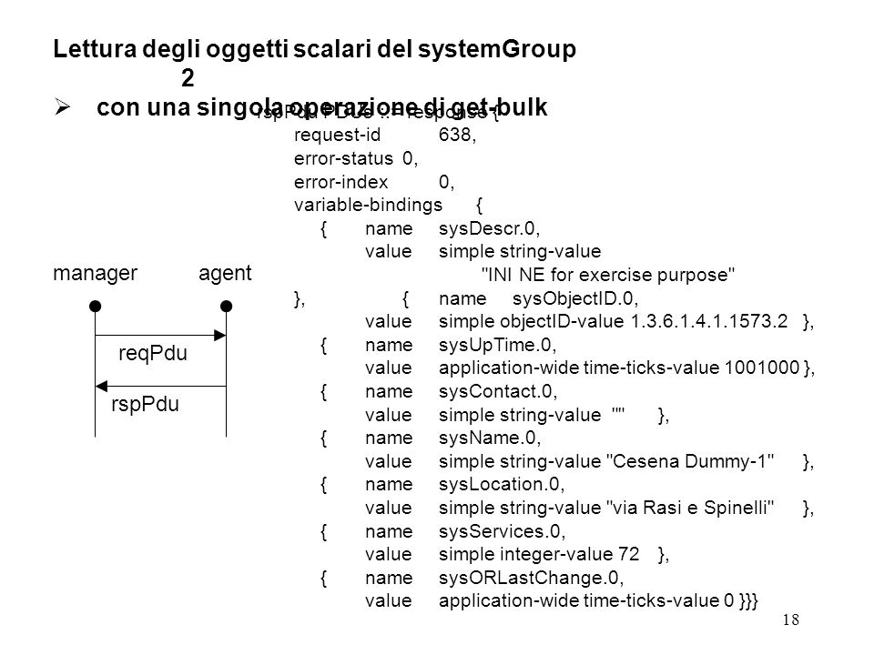 18 Lettura degli oggetti scalari del systemGroup 2 con una singola operazione di get-bulk manageragent reqPdu rspPdu rspPdu PDUs ::= response { request-id638, error-status0, error-index0, variable-bindings{ {namesysDescr.0, value simple string-value INI NE for exercise purpose },{namesysObjectID.0, value simple objectID-value }, {namesysUpTime.0, value application-wide time-ticks-value }, {namesysContact.0, value simple string-value }, {namesysName.0, value simple string-value Cesena Dummy-1 }, {namesysLocation.0, value simple string-value via Rasi e Spinelli }, {namesysServices.0, value simple integer-value 72}, {namesysORLastChange.0, value application-wide time-ticks-value 0 }}}