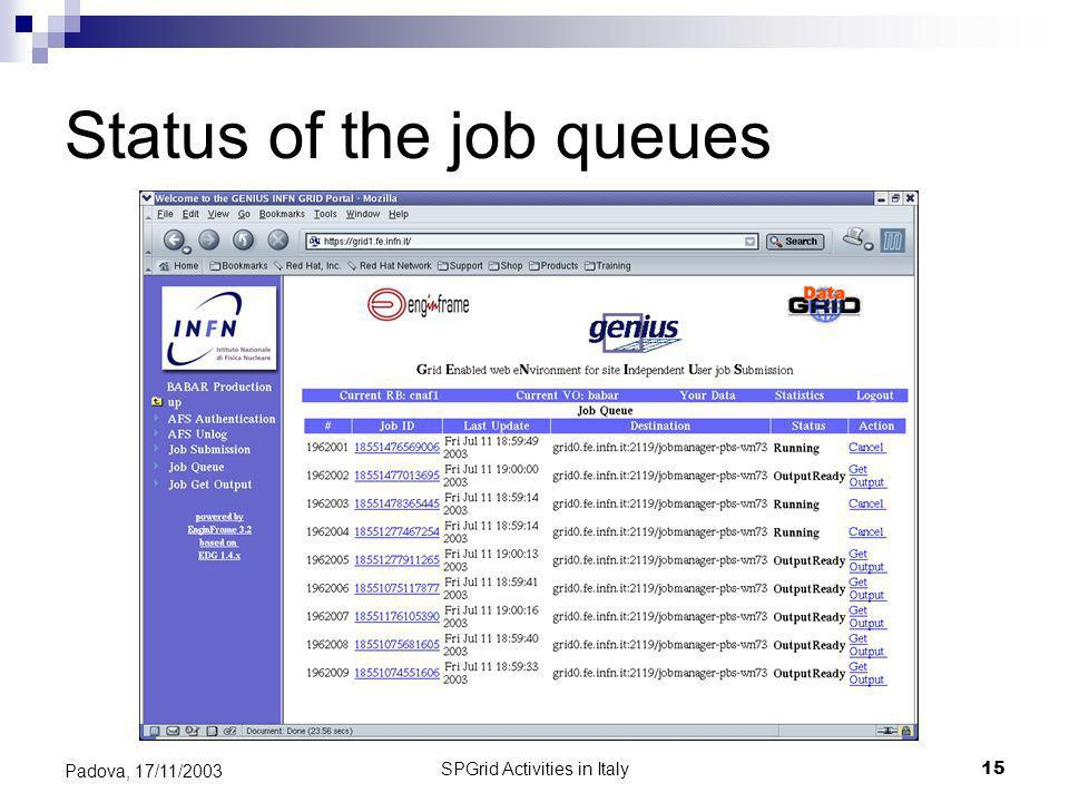 SPGrid Activities in Italy15 Padova, 17/11/2003 Status of the job queues