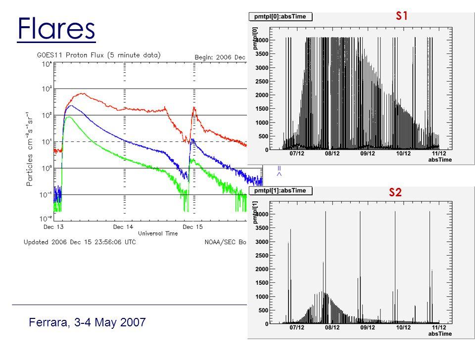 Ferrara, 3-4 May 2007 Flares S1 S2