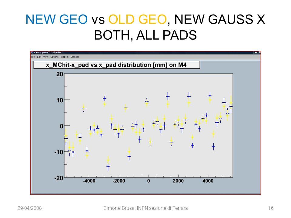 29/04/200816Simone Brusa, INFN sezione di Ferrara NEW GEO vs OLD GEO, NEW GAUSS X BOTH, ALL PADS