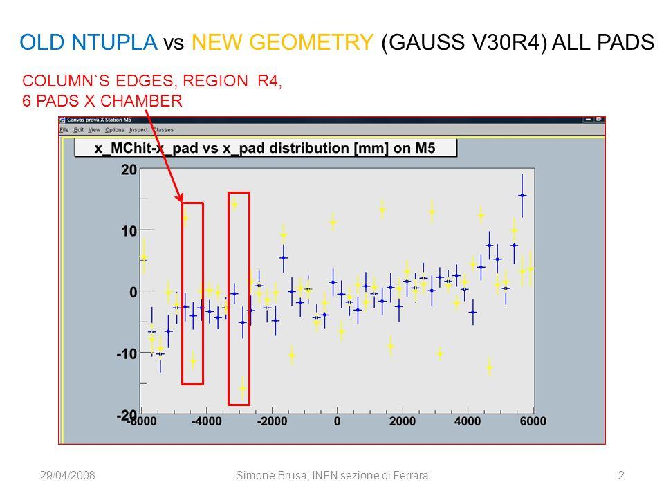 OLD NTUPLA vs NEW GEOMETRY (GAUSS V30R4) ALL PADS 29/04/20082Simone Brusa, INFN sezione di Ferrara COLUMN`S EDGES, REGION R4, 6 PADS X CHAMBER
