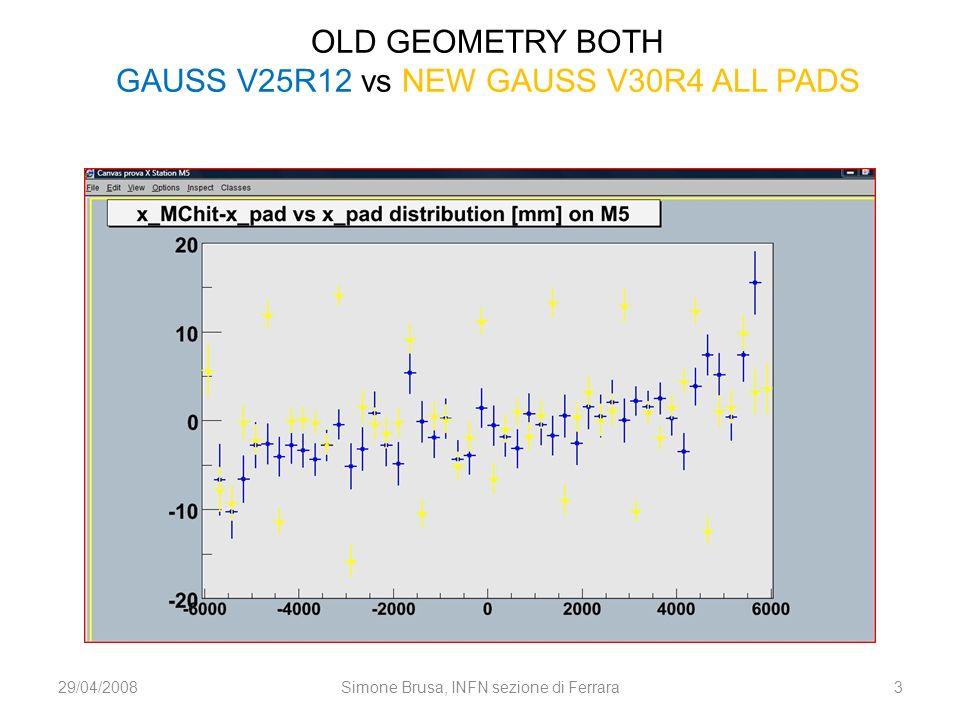 OLD GEOMETRY BOTH GAUSS V25R12 vs NEW GAUSS V30R4 ALL PADS 29/04/20083Simone Brusa, INFN sezione di Ferrara
