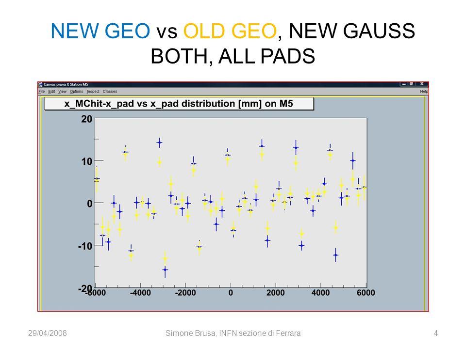 NEW GEO vs OLD GEO, NEW GAUSS BOTH, ALL PADS 29/04/20084Simone Brusa, INFN sezione di Ferrara