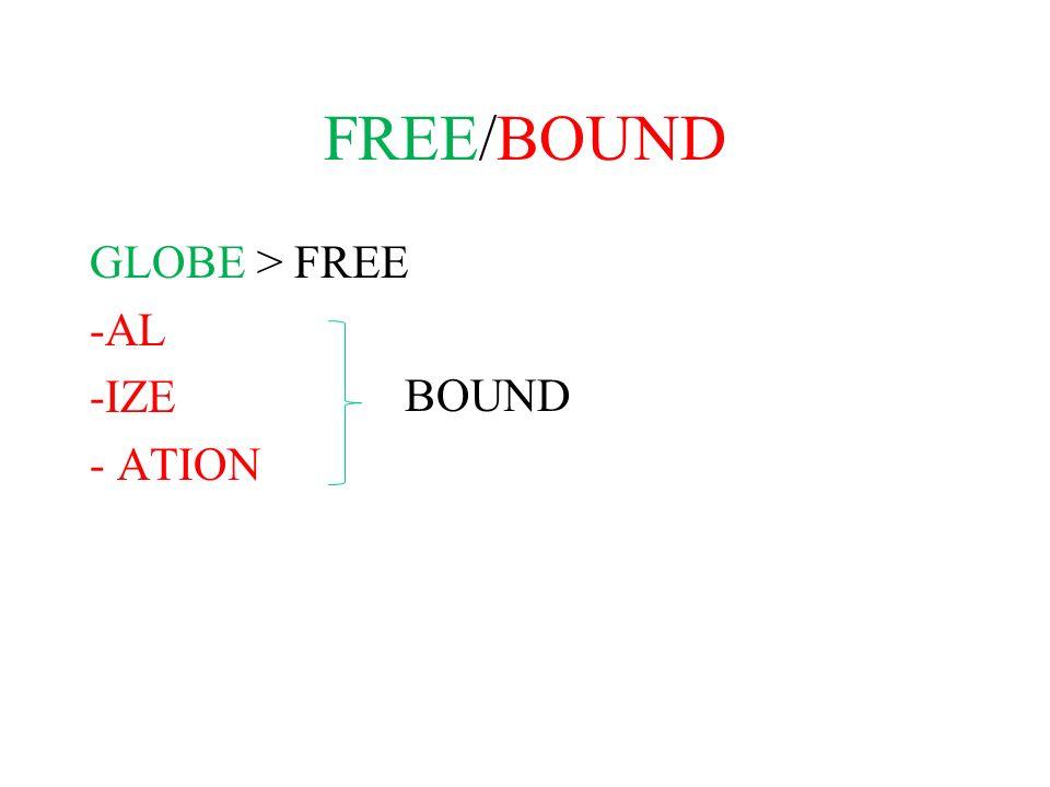 FREE/BOUND GLOBE > FREE -AL -IZE - ATION BOUND
