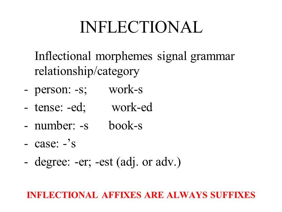 INFLECTIONAL Inflectional morphemes signal grammar relationship/category -person: -s;work-s -tense: -ed; work-ed -number: -sbook-s -case: -s -degree: -er; -est (adj.