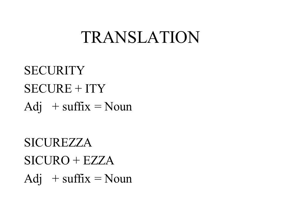 TRANSLATION SECURITY SECURE + ITY Adj+ suffix = Noun SICUREZZA SICURO + EZZA Adj+ suffix = Noun