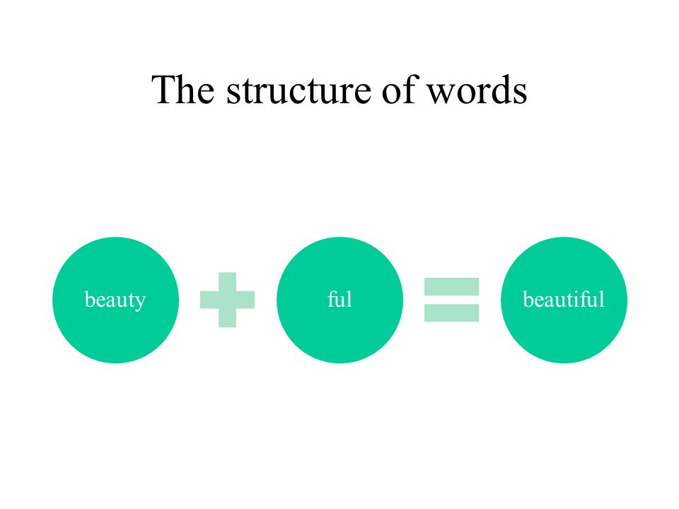 The structure of words beautyfulbeautiful