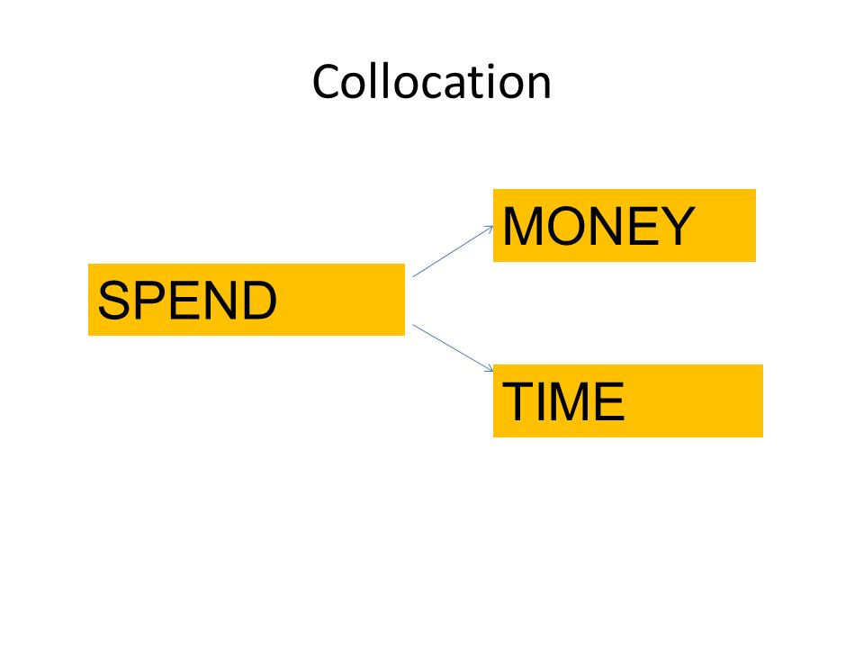 SPEND MONEY TIME Collocation
