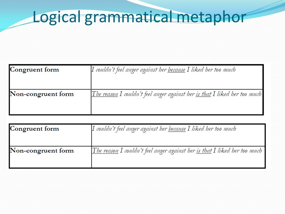 Logical grammatical metaphor