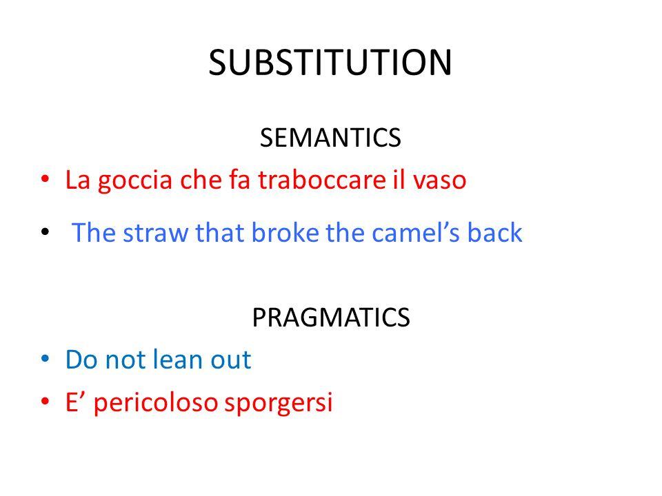 SUBSTITUTION SEMANTICS La goccia che fa traboccare il vaso The straw that broke the camels back PRAGMATICS Do not lean out E pericoloso sporgersi