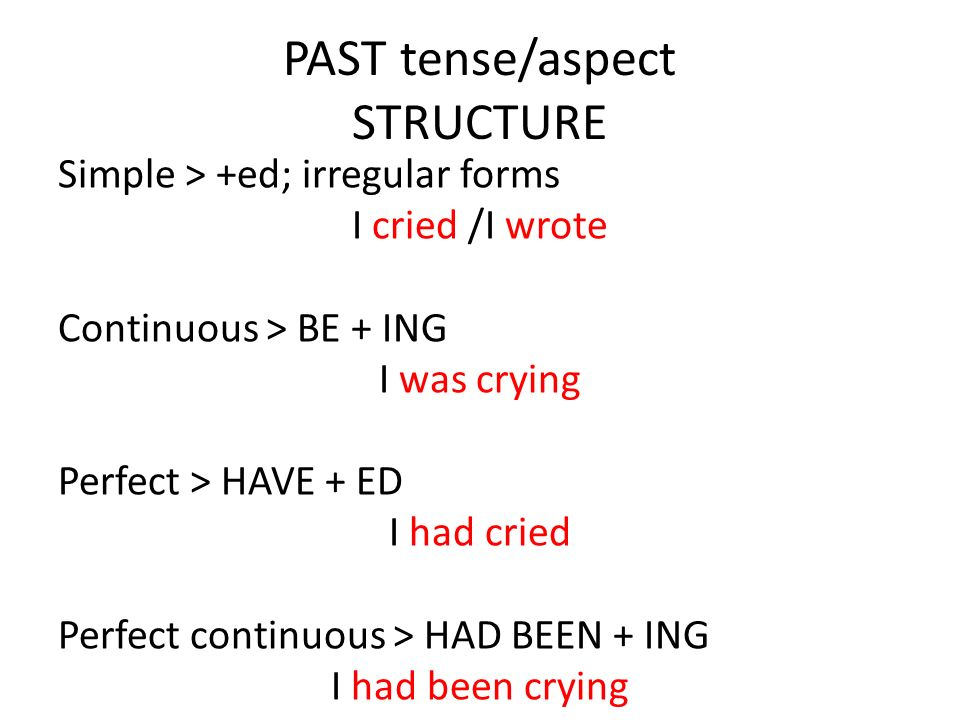 PAST tense/aspect STRUCTURE Simple > +ed; irregular forms I cried /I wrote Continuous > BE + ING I was crying Perfect > HAVE + ED I had cried Perfect continuous > HAD BEEN + ING I had been crying