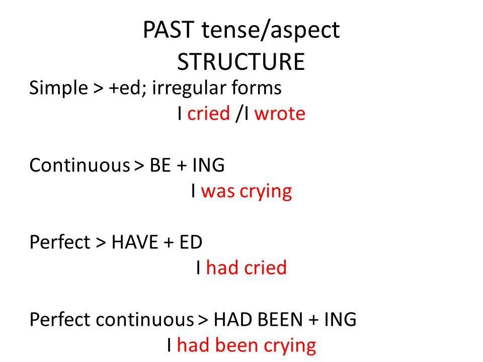 Presente (Italian) Simple present Present Continuous Present Perfect Present Perfect Continuous Simple Future