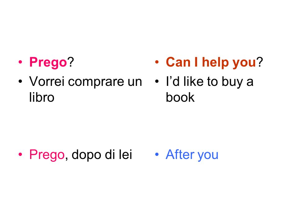 Prego? Vorrei comprare un libro Prego, dopo di lei Can I help you? Id like to buy a book After you