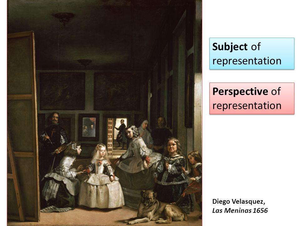 Subject of representation Perspective of representation Diego Velasquez, Las Meninas 1656