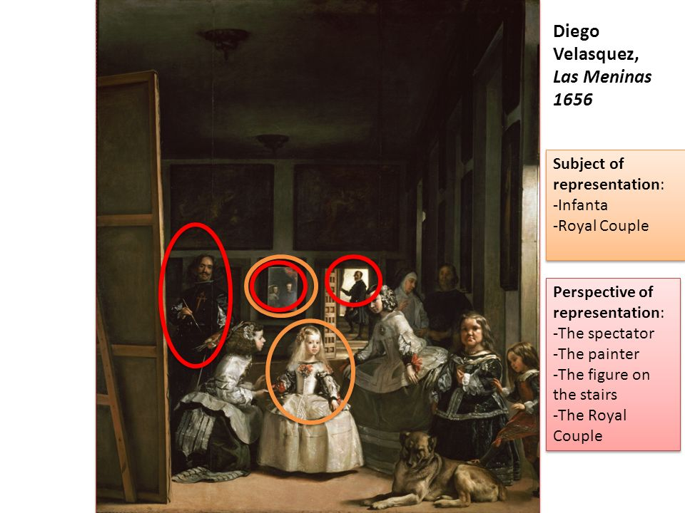 Diego Velasquez, Las Meninas 1656 Perspective of representation: -The spectator -The painter -The figure on the stairs -The Royal Couple Perspective o