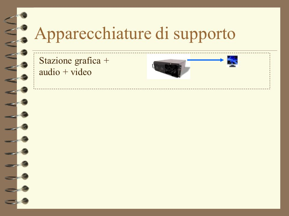 Apparecchiature di supporto Stazione grafica + audio + video