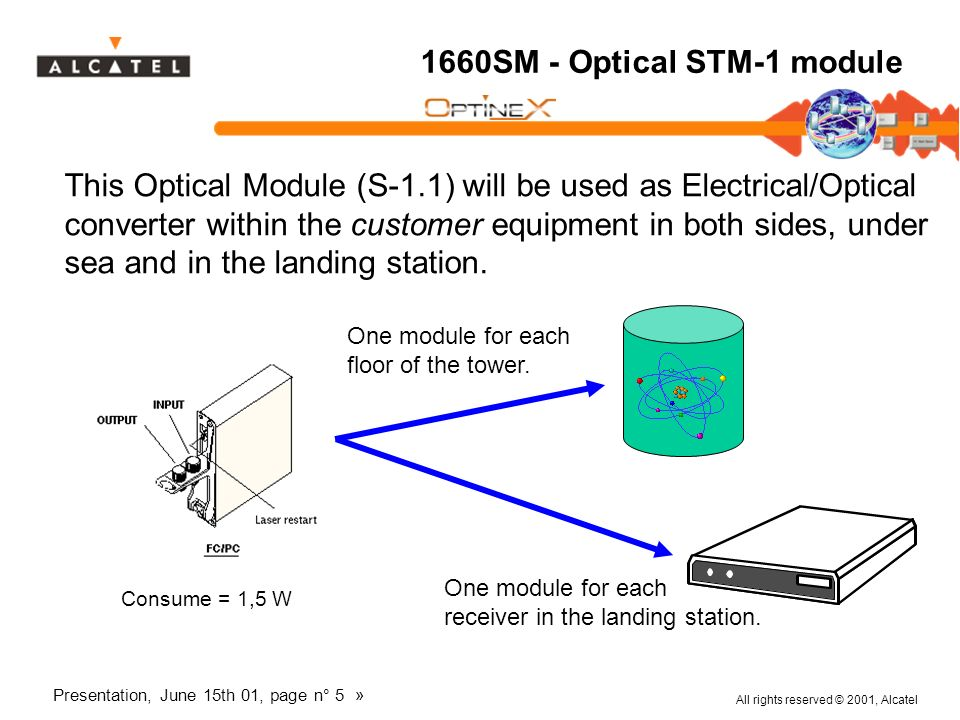 All rights reserved © 2001, Alcatel Presentation, June 15th 01, page n° 5 » 1660SM - Optical STM-1 module This Optical Module (S-1.1) will be used as