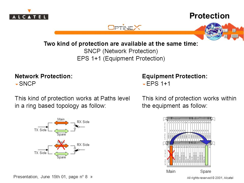 All rights reserved © 2001, Alcatel Presentation, June 15th 01, page n° 8 » Protection Network Protection: SNCP This kind of protection works at Paths