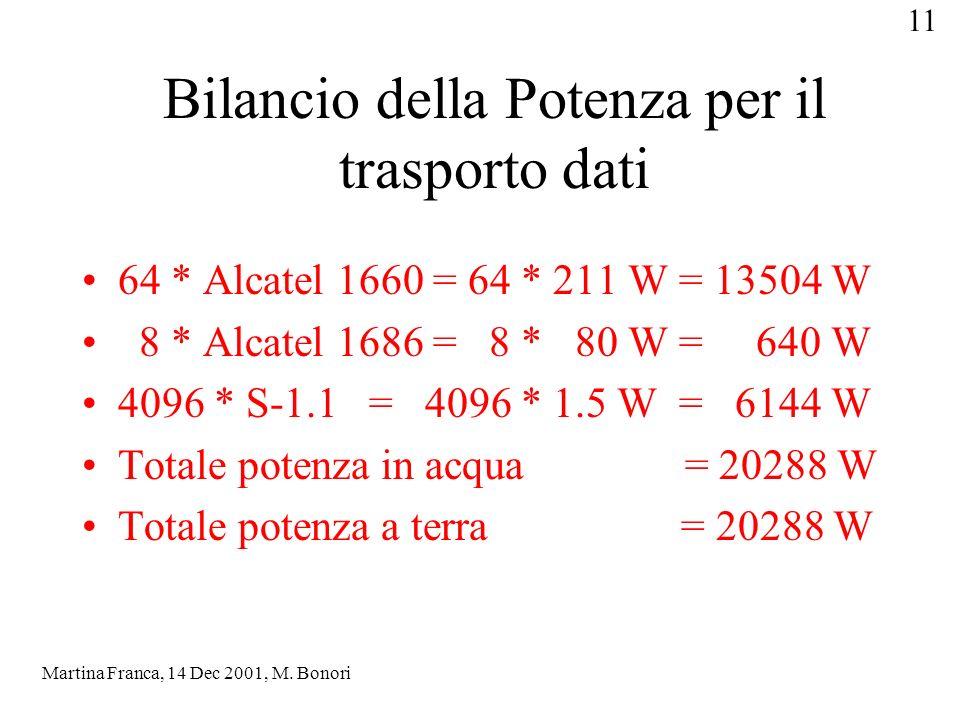 64 * Alcatel 1660 = 64 * 211 W = 13504 W 8 * Alcatel 1686 = 8 * 80 W = 640 W 4096 * S-1.1 = 4096 * 1.5 W = 6144 W Totale potenza in acqua = 20288 W Totale potenza a terra = 20288 W Martina Franca, 14 Dec 2001, M.