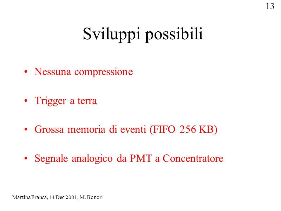 Nessuna compressione Trigger a terra Grossa memoria di eventi (FIFO 256 KB) Segnale analogico da PMT a Concentratore Martina Franca, 14 Dec 2001, M.
