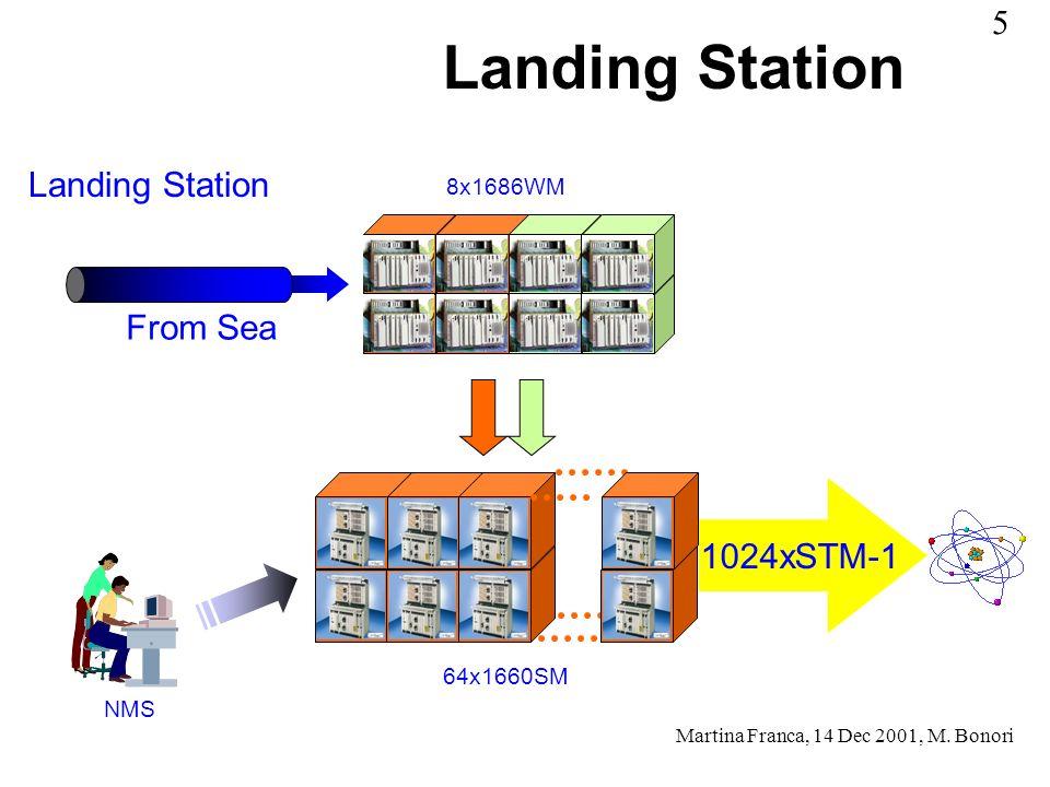 Landing Station From Sea 8x1686WM 64x1660SM 1024xSTM-1 NMS Martina Franca, 14 Dec 2001, M. Bonori 5